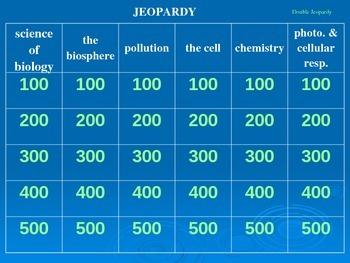 Biology Jeopardy