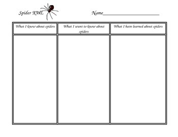 Biology KWL Spiders