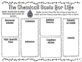 Biology Keystone Exam Review - Chemical Basis For Life