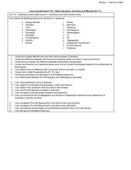Biology LS - 11A Mendelian Genetics