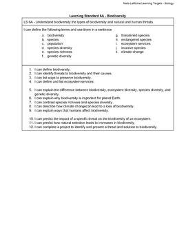 Biology LS - 6A Biodiversity