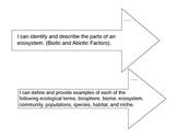 Biology Learning Targets Ecology