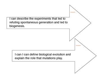 Biology Learning Targets Evolution