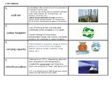 "NYS Biology or Living Environment ""Human Impact"" Vocabular"