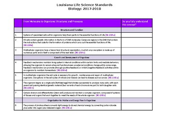 Biology: Louisiana Standards 2017-2018