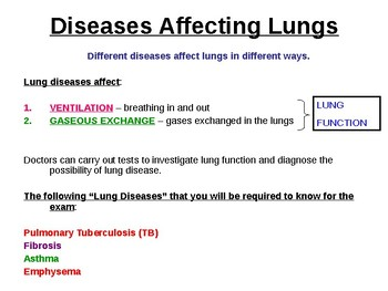 Biology - Lung Diseases.