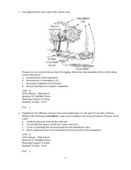 Biology MCAS Questions