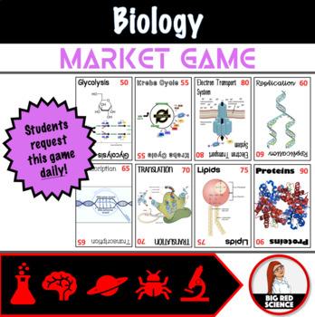 Biology Market!
