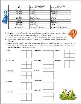 Biology Monster Genetics Instructions Punnett Square ...