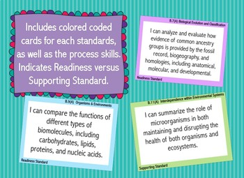 Biology New Science Streamlined TEKS- I Can Statements