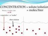 Biology: Osmosis & Tonicity