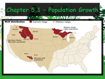 Biology - Populations: 5-1 Population Growth Powerpoint an