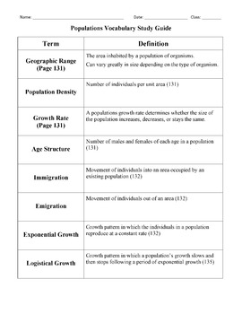Biology - Chapter 5: Populations (Vocab Study Guide)