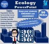 Biology PowerPoint Notes: Ecology, Ecosystems, Communities