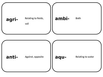 Biology Prefix Suffix and Root Word Cards