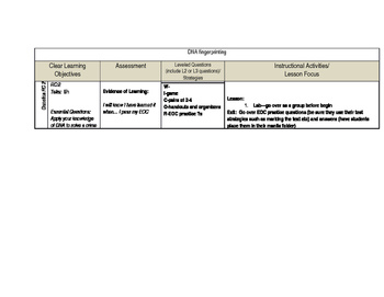 Biology Reporting category 2, 5 lesson plans with links