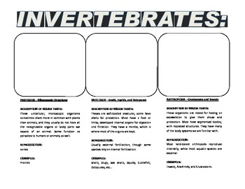Biology Research Project - classifications for invertebrates and vertebrates