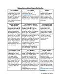 Biology Review Choice Board: Tic-Tac-Toe