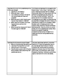Biology STAAR Lesson Cycle: 4C RS Virus Readers