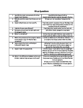 Biology STAAR Lesson Cycle: 4C RS Virus Review Match Up