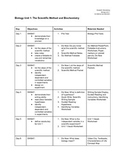 Biology Sci Method and Biochemistry Unit Plan (with worksheets)