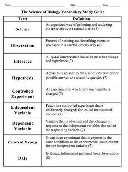 Biology - Science of Biology (Vocabulary Study Guide)