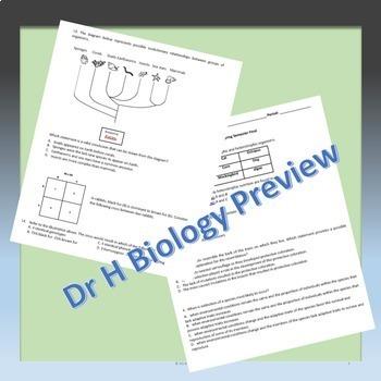 Biology Semester Final