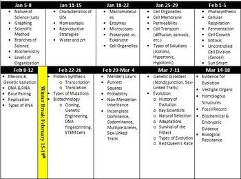 Biology Semester Long Pacing Guide