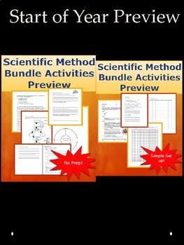 Biology Beginning of the Year Bundle