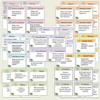 Biology Task Cards: Genetics, Classification, Evolution, Plants, & Human Body