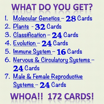 Biology Bundle: Genetics, Classification, Evolution, Plants, & Human Body