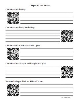 Biology - Chapter 3: The Biosphere Chapter Study Guide (with QR codes)