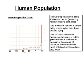 Biology - The Human Impact on the environment