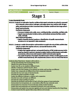 Biology Unit 1 Chemistry of Life Unit Plan with daily lessons included