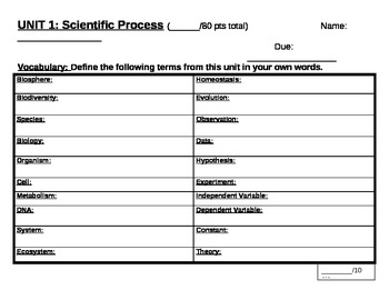 Biology Unit 1 Packet - Scientific Method