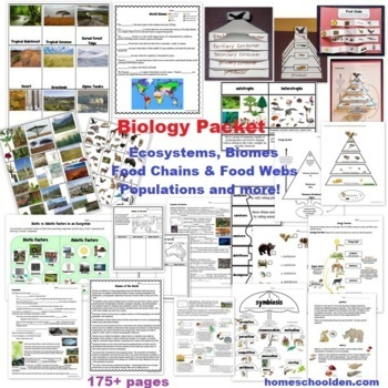 Biology Unit - The Biosphere, Biomes, Ecosystems, Biologic