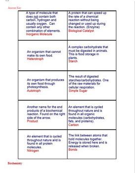 Biology Vocabulary Flip Cards