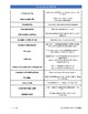 Biology Vocabulary Study Sheets--Biomolecules and Enzymes