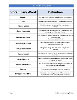 Biology Vocabulary Study Sheets--Environmental Systems (Ecology)