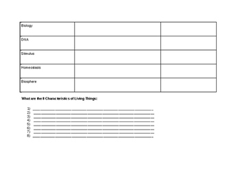 Biology Vocabulary Worksheets