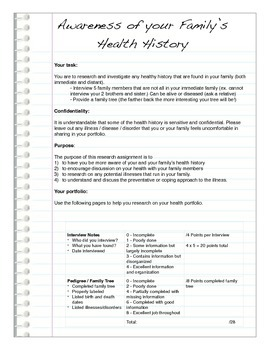 Biology - Wellness Unit - Family history and family tree research