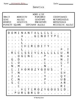 Genetics Biology Word Search