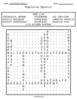 Population Dynamics Word Search
