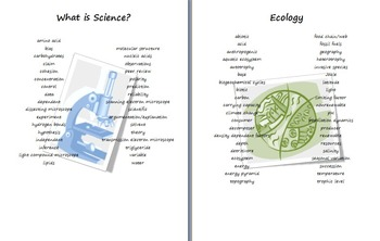 Biology Word Wall Vocabulary-High School