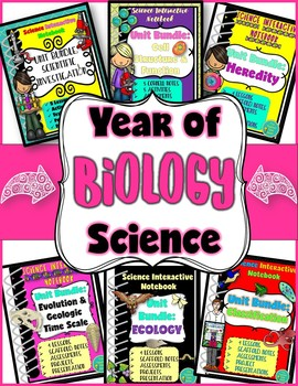 Biology/Life Science Year Bundle- Interactive notebook