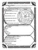 Bloom'S Taxonomy for Biology: Biology in Bloom