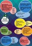 Biology mnemonics