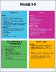 Complete Thematic Curriculum Planning Guide