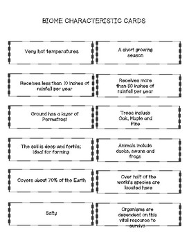 Biome Sorting Activity Cards-Characteristics and Adaptations (2 Activities)
