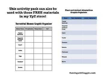 Biome Activity Pack with Teacher Key